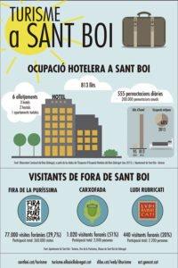 infografia-turismo-para-web